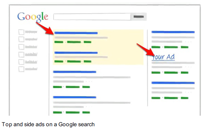 Paid ad campaigns on Google
